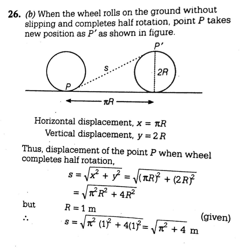 P Is The Contact Point Of A Wheel On Ground The Radius Of Wheel Is 1m The Wheel Rolls On The Ground Without Slipping The Displacement Of The Point P When Wheel